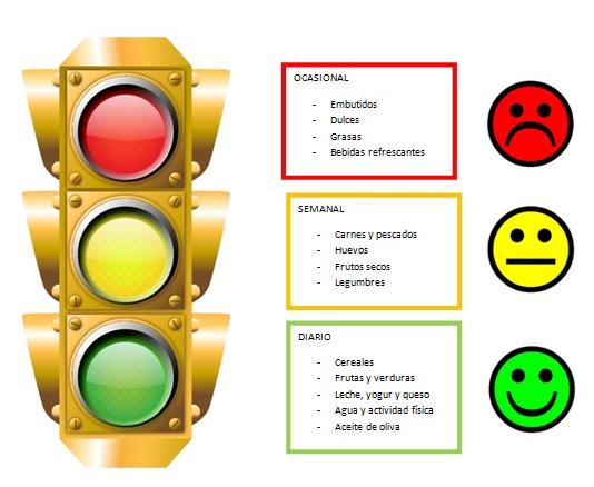 Proponen implementar semáforo nutricional a nivel nacional para combatir diabetes y obesidad